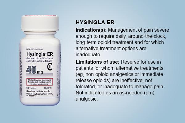 Qual a eficácia do Hysingla ER?