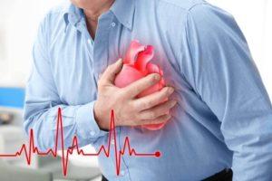 Você pode obter incapacidade de segurança social para um ataque cardíaco?