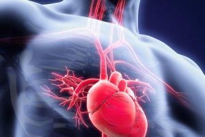 perigos da angioplastia